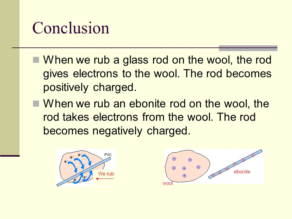 Conclusion When we rub a glass rod on the wool, the rod gives electrons to the wool.