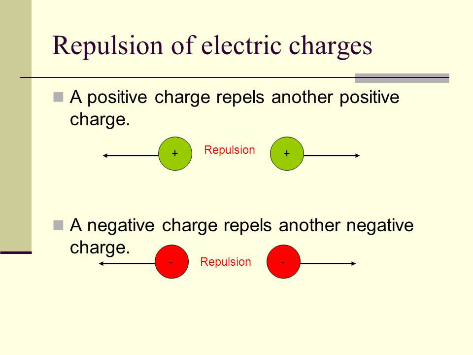Repulsion of electric charges A positive charge repels another positive charge.
