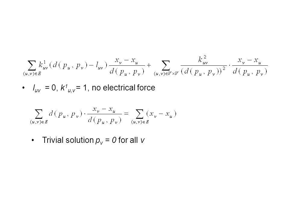 l uv = 0, k 1 u,v = 1, no electrical force Trivial solution p v = 0 for all v