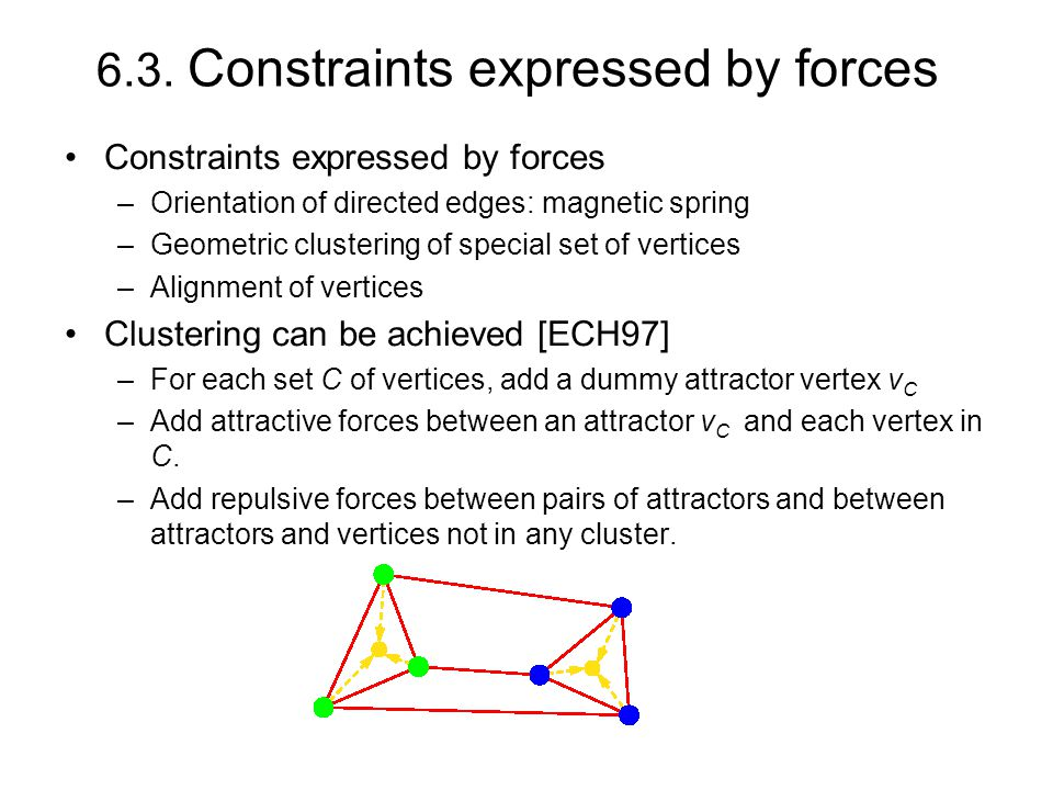 6.3. Constraints expressed by forces Constraints expressed by forces –Orientation of directed edges: magnetic spring –Geometric clustering of special