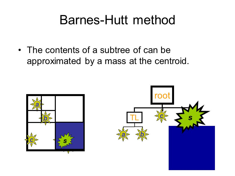 Barnes-Hutt method The contents of a subtree of can be approximated by a mass at the centroid.
