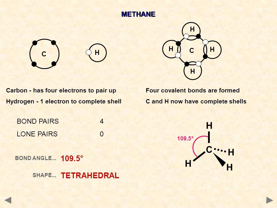 METHANE BOND PAIRS4 LONE PAIRS0 BOND ANGLE... SHAPE... 109.5° TETRAHEDRAL C H C H H H H 109.5° H H C H H Carbon - has four electrons to pair up Hydrog