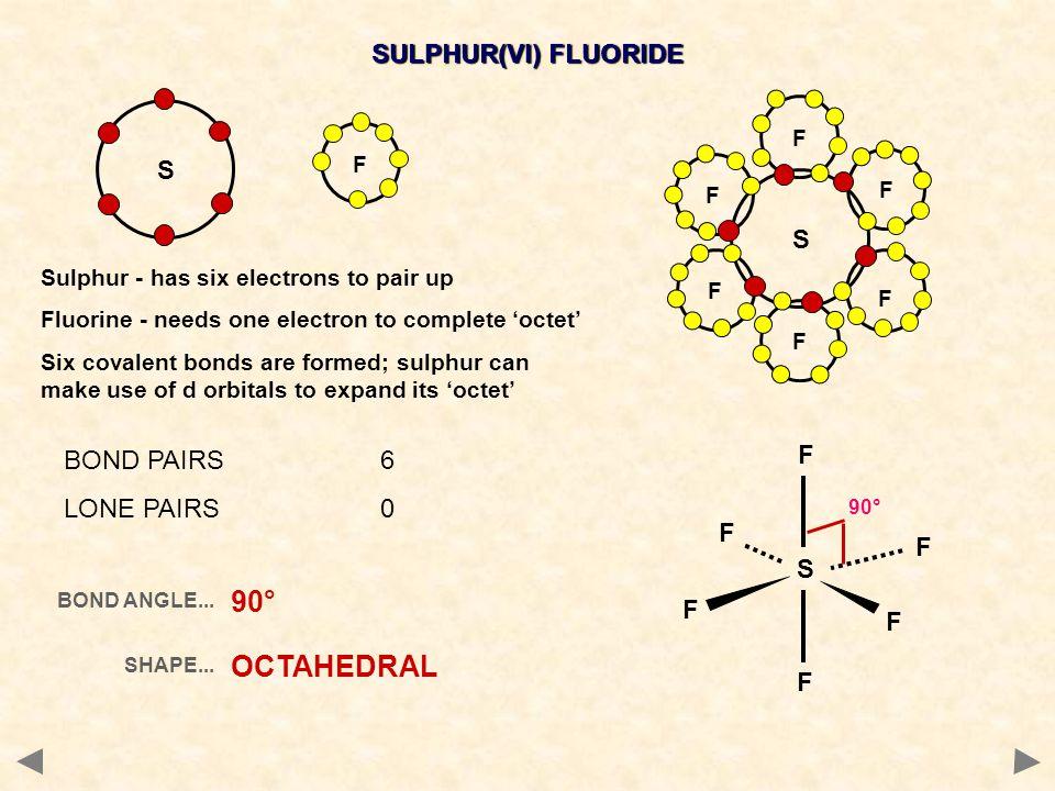 SULPHUR(VI) FLUORIDE F S BOND PAIRS6 LONE PAIRS0 BOND ANGLE... SHAPE... 90° OCTAHEDRAL S F F F F F F Sulphur - has six electrons to pair up Fluorine -