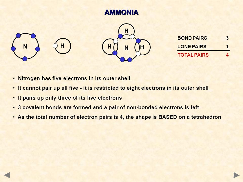 AMMONIA H N N H H H BOND PAIRS3 LONE PAIRS1 TOTAL PAIRS4 Nitrogen has five electrons in its outer shell It cannot pair up all five - it is restricted
