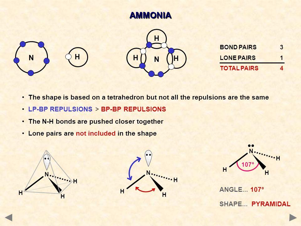 AMMONIA ANGLE... 107° SHAPE... PYRAMIDAL H N N H H H BOND PAIRS3 LONE PAIRS1 TOTAL PAIRS4 H H N H H H N H 107° H H N H The shape is based on a tetrahe