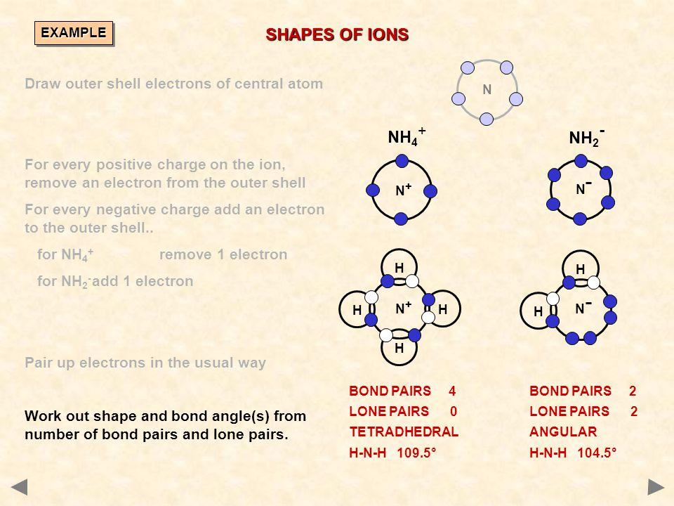 SHAPES OF IONS N+N+ H H H H N+N+ N H H N NH 4 + NH 2 - BOND PAIRS 4 LONE PAIRS 0 TETRADHEDRAL H-N-H 109.5° BOND PAIRS 2 LONE PAIRS 2 ANGULAR H-N-H 104
