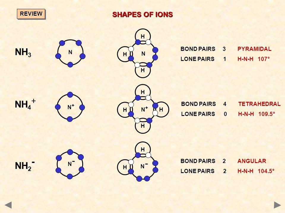 SHAPES OF IONS N BOND PAIRS 3PYRAMIDAL LONE PAIRS 1H-N-H 107° BOND PAIRS 4TETRAHEDRAL LONE PAIRS 0 H-N-H 109.5° N H H H N+N+ H H H H N+N+ BOND PAIRS 2