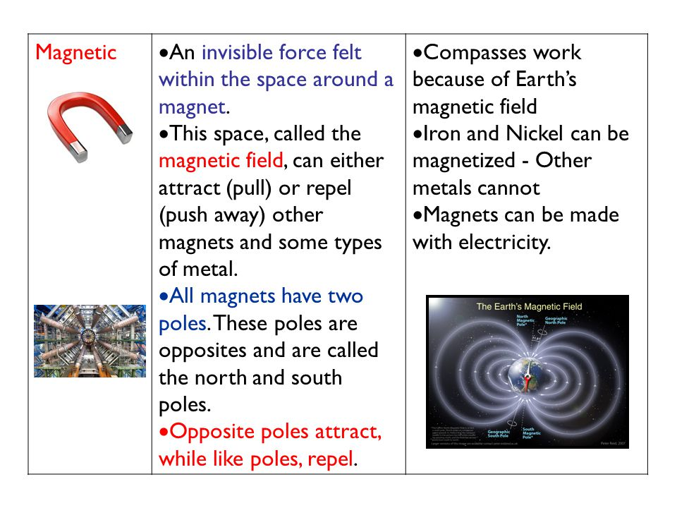 Magnetic  An invisible force felt within the space around a magnet.