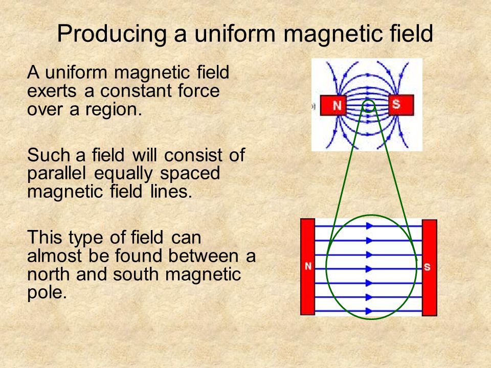 Producing a uniform magnetic field A uniform magnetic field exerts a constant force over a region.