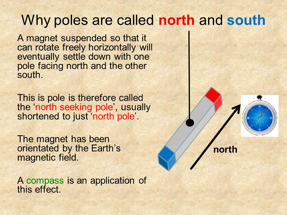 Why poles are called north and south A magnet suspended so that it can rotate freely horizontally will eventually settle down with one pole facing north and the other south.