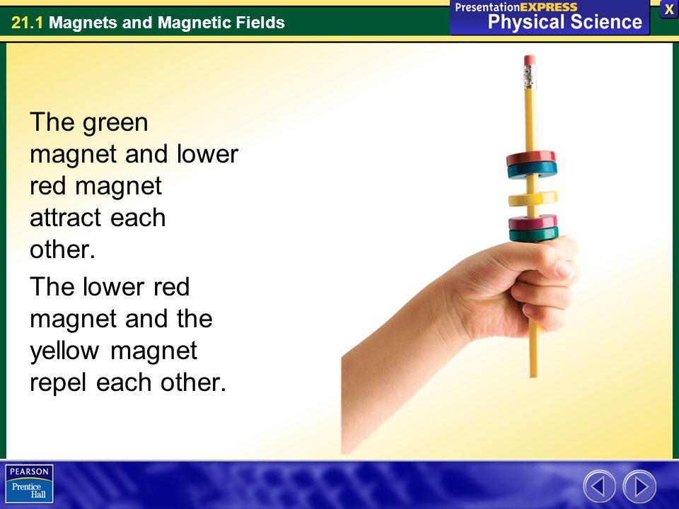 21.1 Magnets and Magnetic Fields Why are some materials magnetic while others are not.