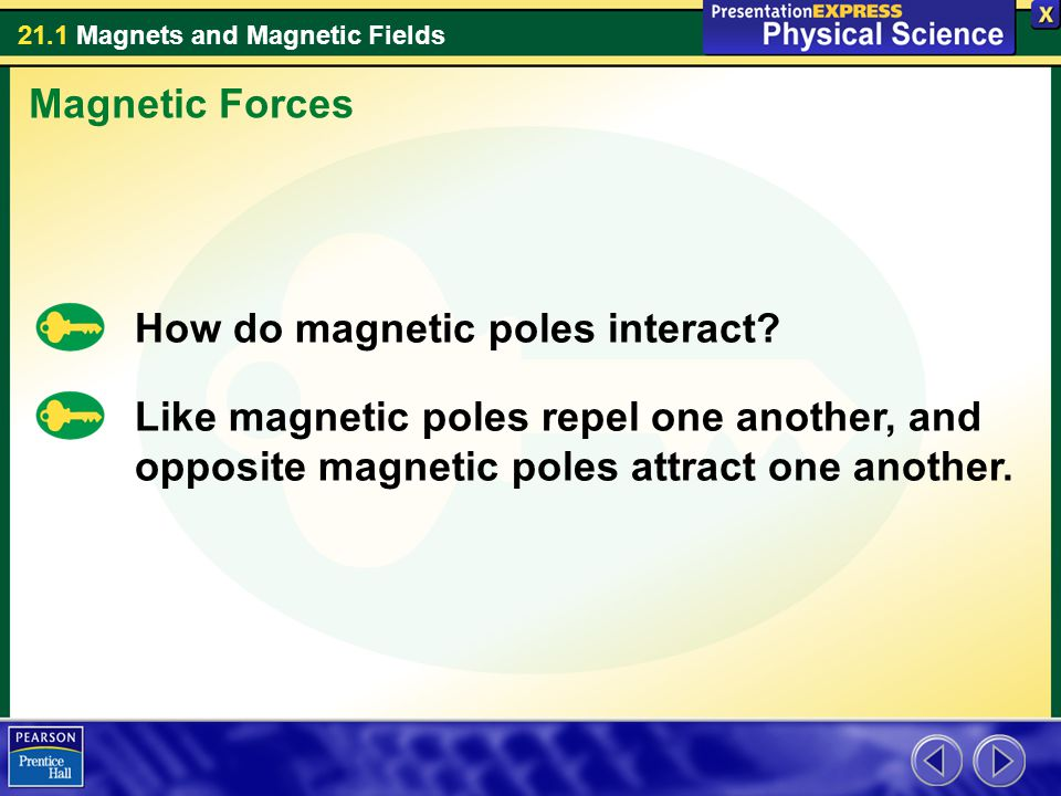 21.1 Magnets and Magnetic Fields Magnetic force is the force a magnet exerts on another magnet, on iron or a similar metal, or on moving charges.