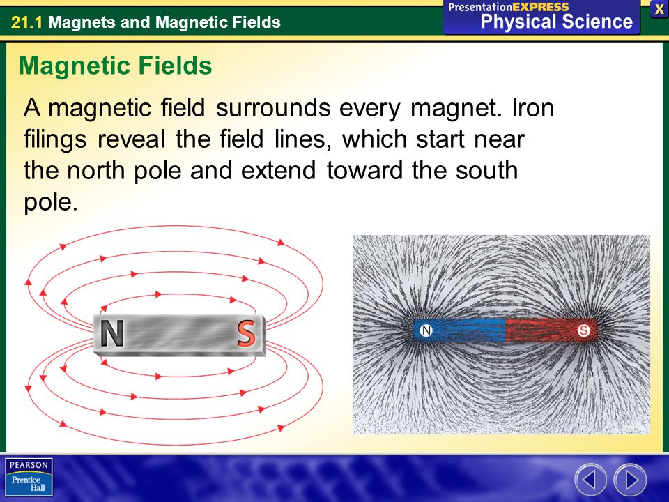 21.1 Magnets and Magnetic Fields Magnetic Fields Around Magnets You can use iron filings to visualize how magnetic fields of two magnets interact.