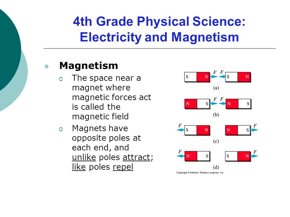 Magnetism  The space near a magnet where magnetic forces act is called the magnetic field  Magnets have opposite poles at each end, and unlike poles