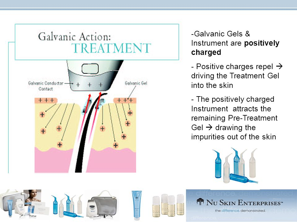 -Galvanic Gels & Instrument are positively charged - Positive charges repel  driving the Treatment Gel into the skin - The positively charged Instrument attracts the remaining Pre-Treatment Gel  drawing the impurities out of the skin