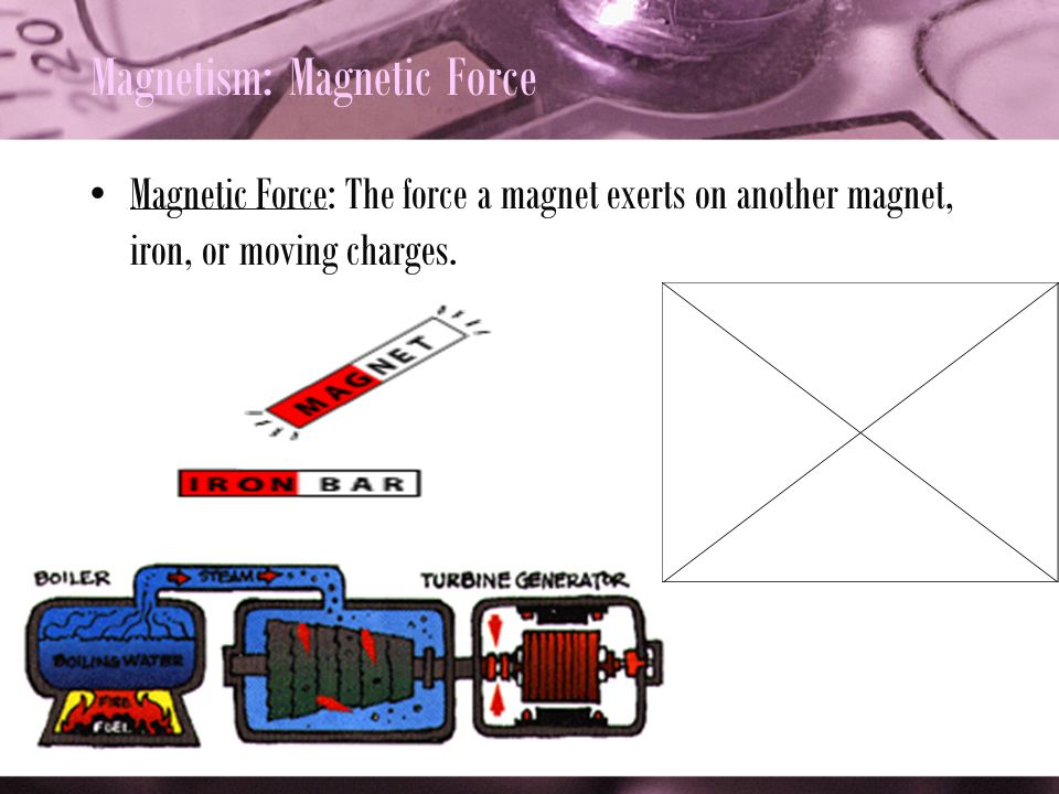 The force a magnet exerts on another magnet, iron, or moving charges.