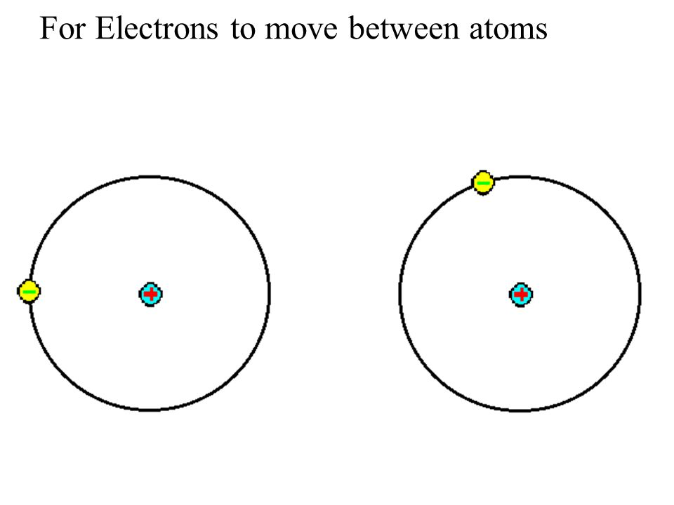 For Electrons to move between atoms