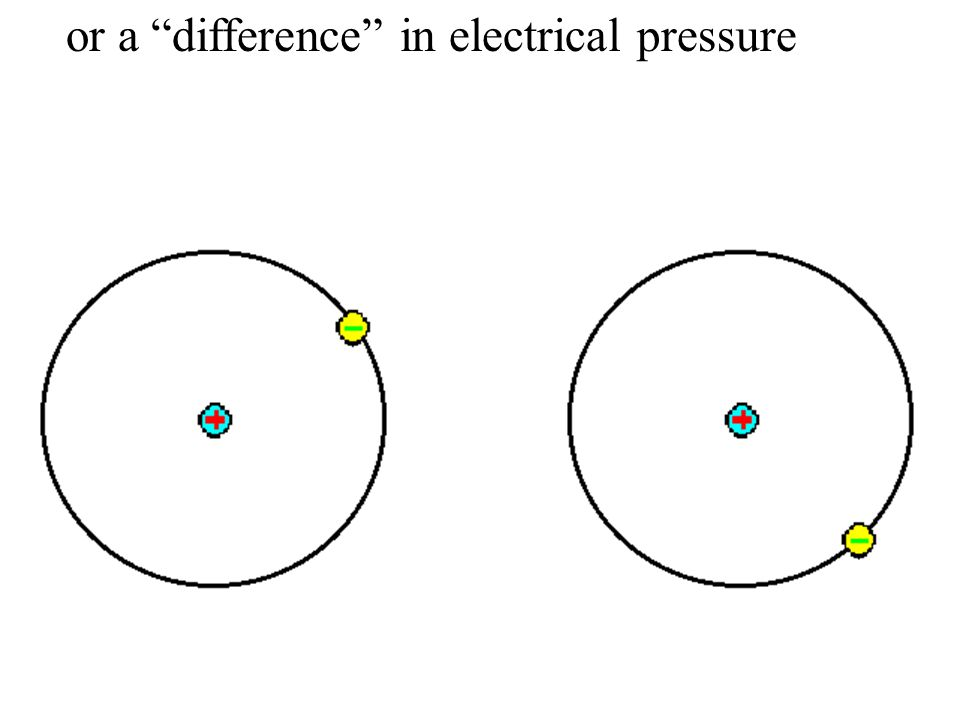 or a difference in electrical pressure
