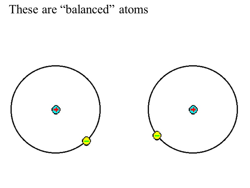 These are balanced atoms