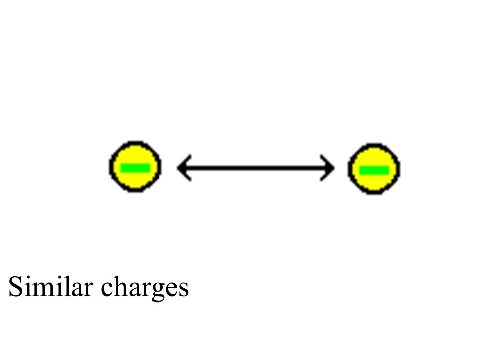Similar charges
