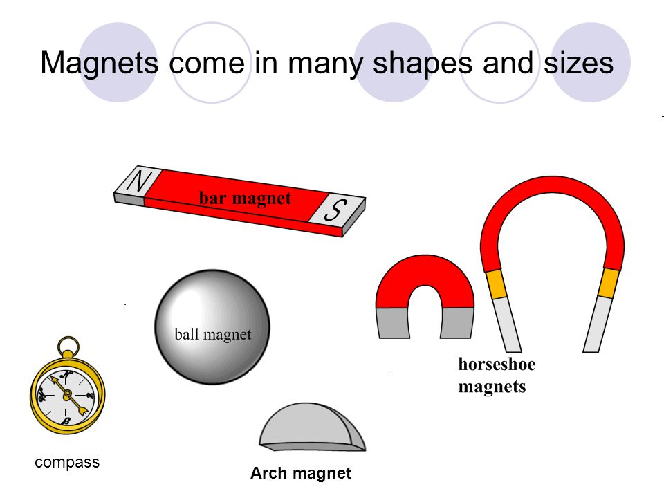 Essential Questions 1. Why are some objects attracted to magnets? 2. Why does a magnet repel? 3.Why do magnets attract some materials and not others?