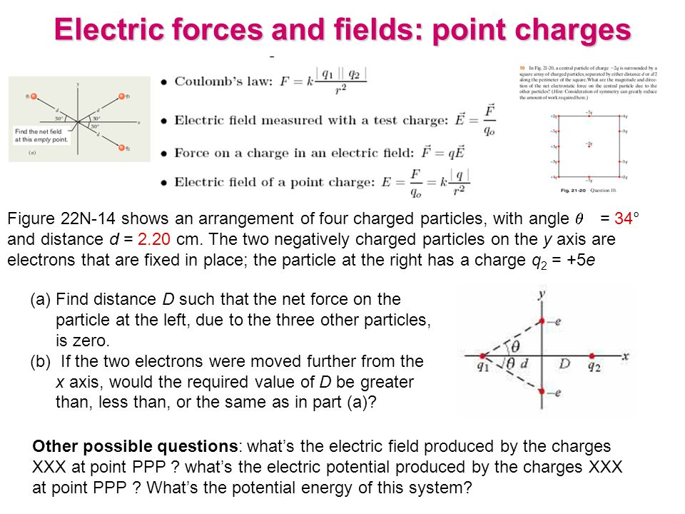 Electric forces and fields: point charges Figure 22N-14 shows an arrangement of four charged particles, with angle  = 34° and distance d = 2.20 cm. T