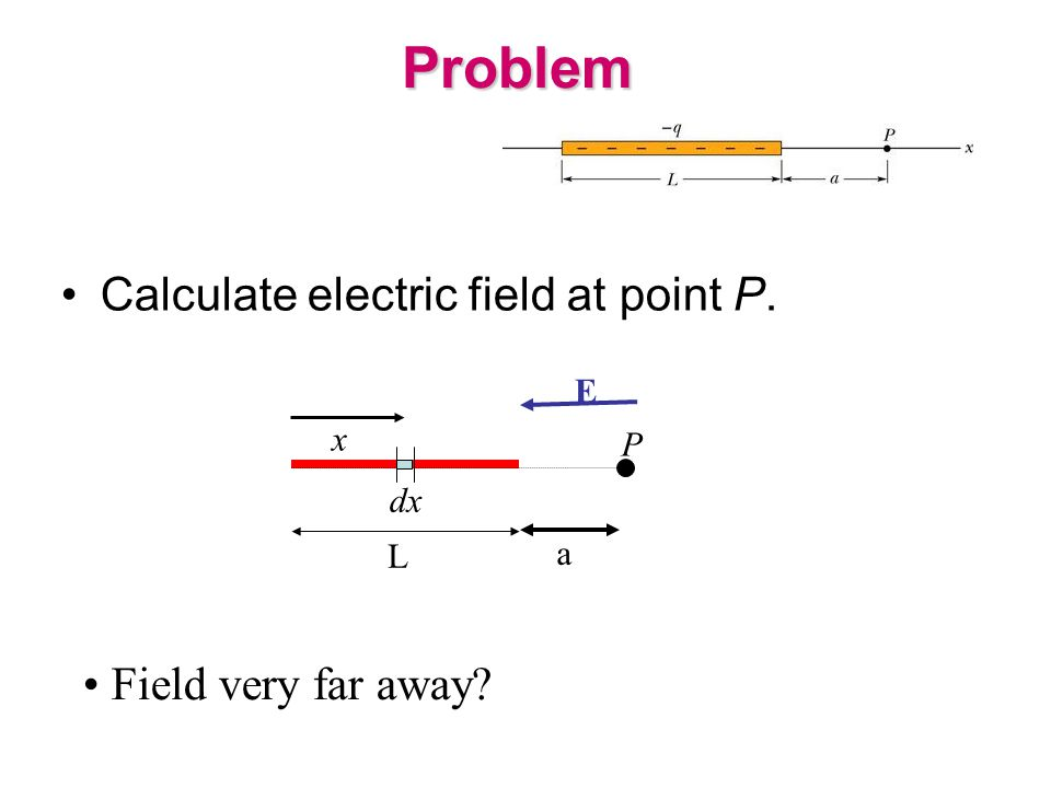 Problem Calculate electric field at point P. P x L a dx E Field very far away?