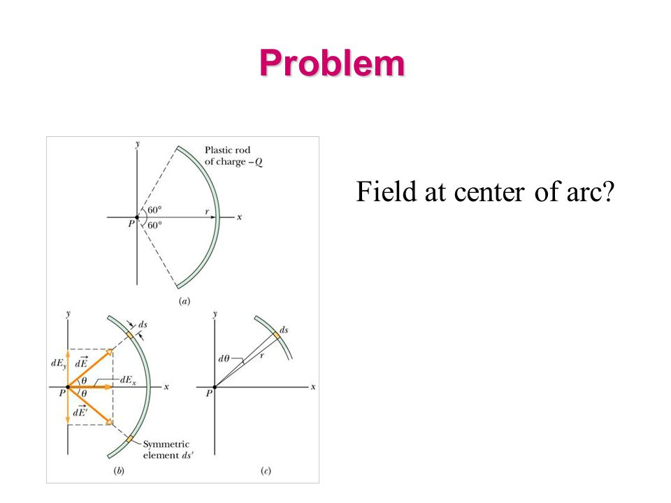 Problem Field at center of arc?