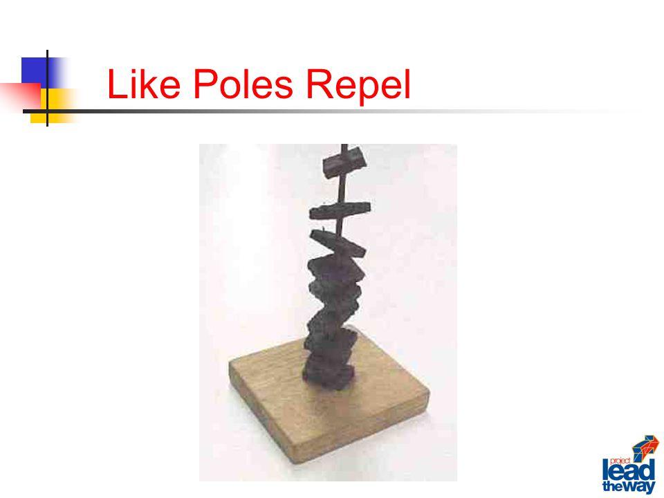 Like Poles Repel