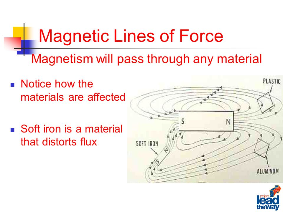 Magnetic Lines of Force Notice how the materials are affected Soft iron is a material that distorts flux Magnetism will pass through any material