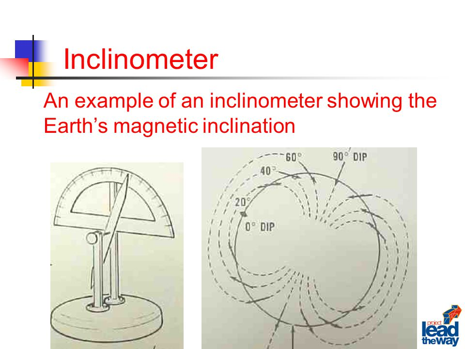 Inclinometer An example of an inclinometer showing the Earth's magnetic inclination