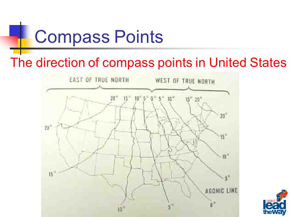 Compass Points The direction of compass points in United States