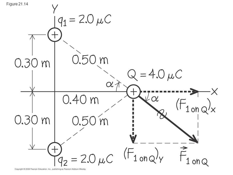 Figure 21.14