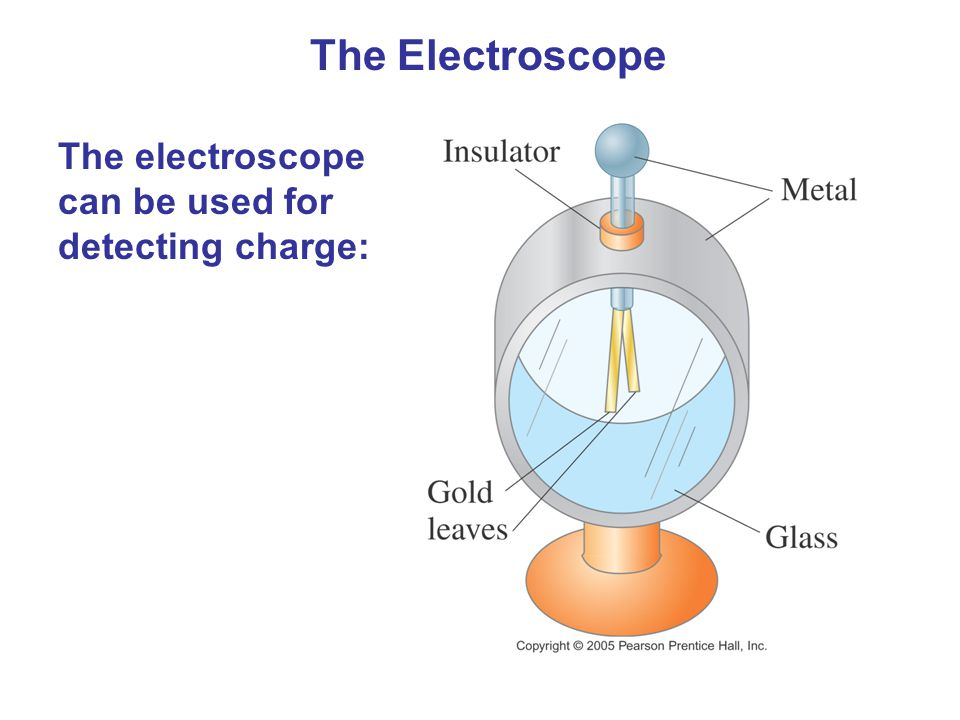 The Electroscope The electroscope can be used for detecting charge:
