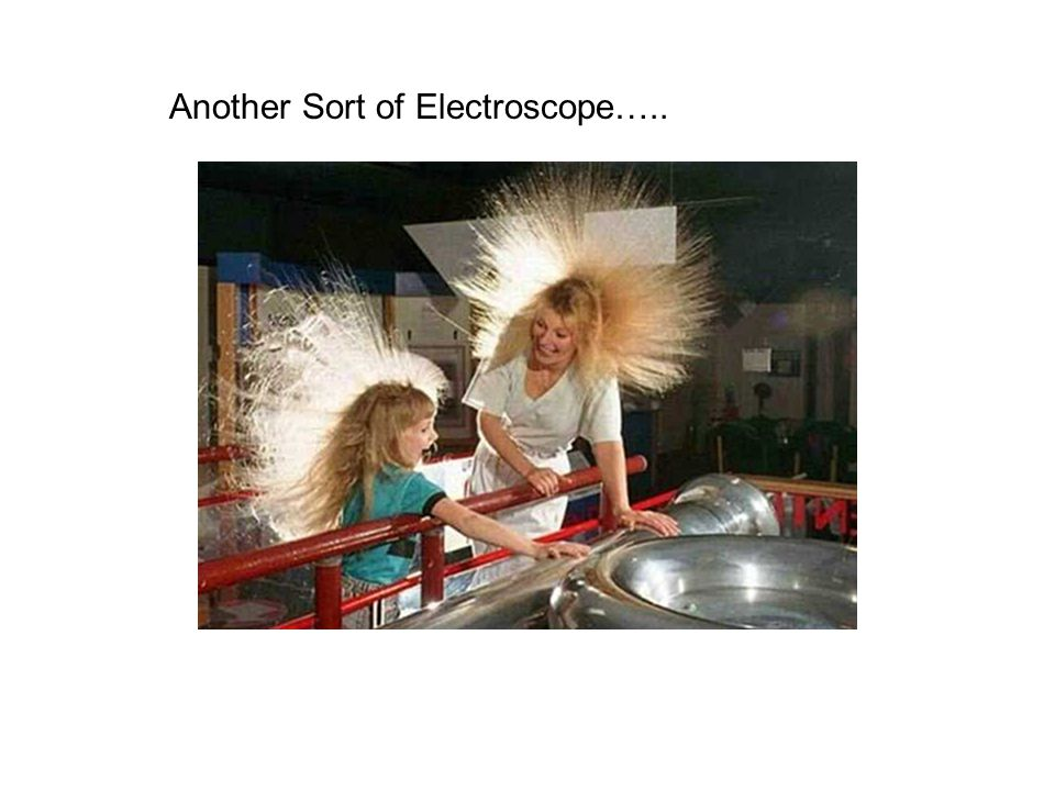 Another Sort of Electroscope…..
