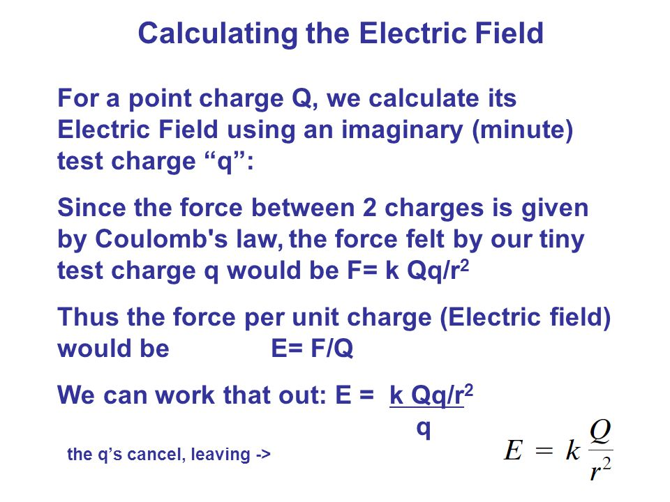 Calculating the Electric Field For a point charge Q, we calculate its Electric Field using an imaginary (minute) test charge q : Since the force between 2 charges is given by Coulomb s law, the force felt by our tiny test charge q would be F= k Qq/r 2 Thus the force per unit charge (Electric field) would be E= F/Q We can work that out: E = k Qq/r 2 q the q's cancel, leaving ->