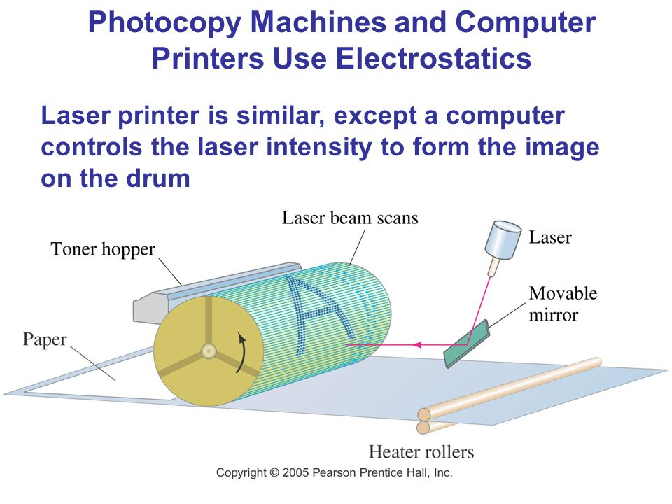 Laser printer is similar, except a computer controls the laser intensity to form the image on the drum