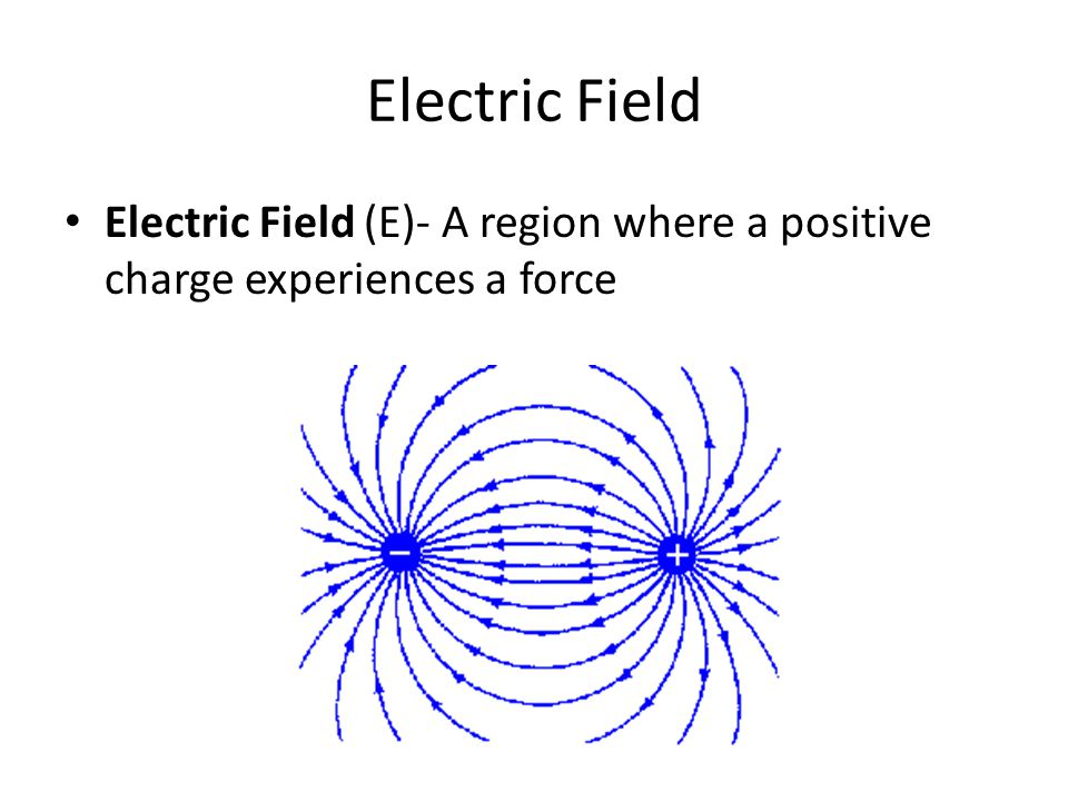 Electric Field Electric Field (E)- A region where a positive charge experiences a force
