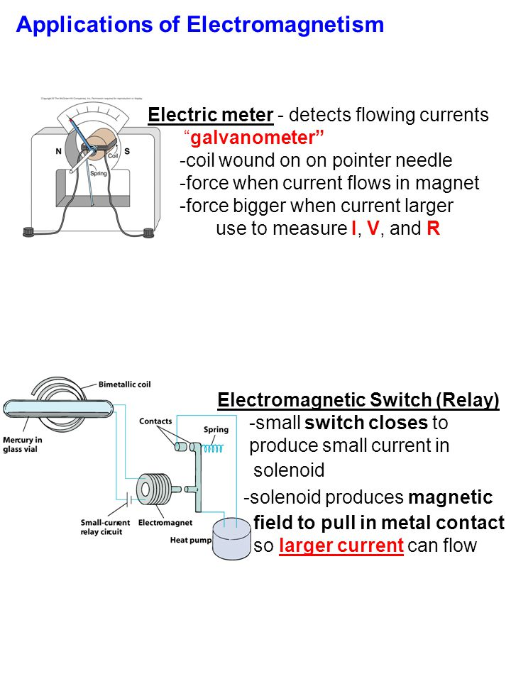 "Applications of Electromagnetism Electric meter - detects flowing currents ""galvanometer"" -coil wound on on pointer needle -force when current flows i"
