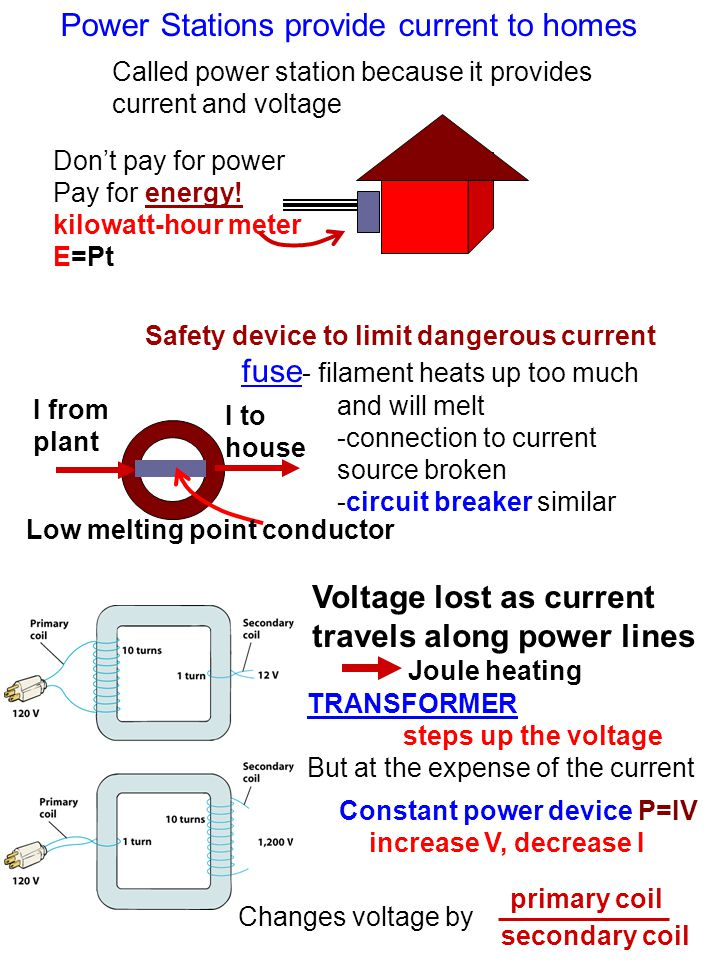 Power Stations provide current to homes Called power station because it provides current and voltage Don't pay for power Pay for energy! kilowatt-hour