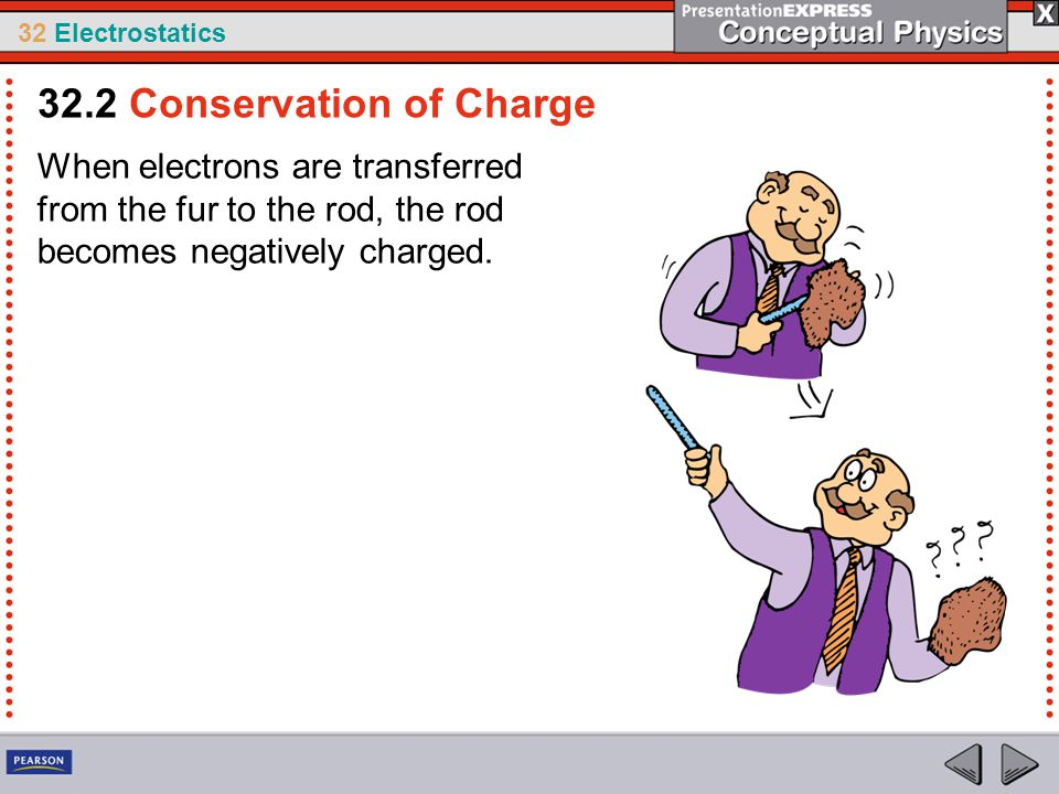 32 Electrostatics When electrons are transferred from the fur to the rod, the rod becomes negatively charged. 32.2 Conservation of Charge