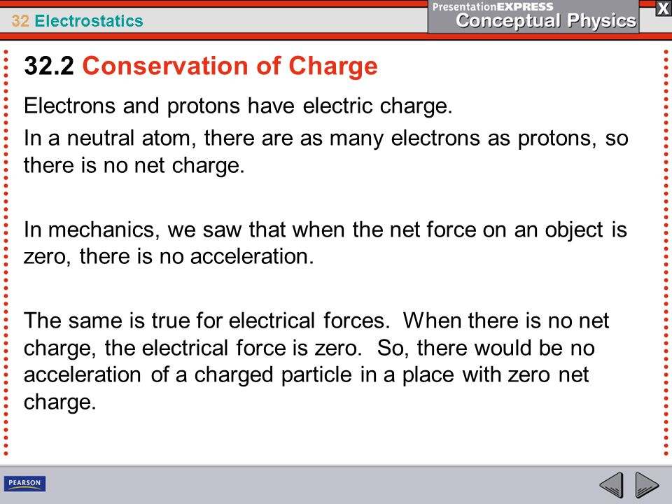 32 Electrostatics Electrons and protons have electric charge. In a neutral atom, there are as many electrons as protons, so there is no net charge. In