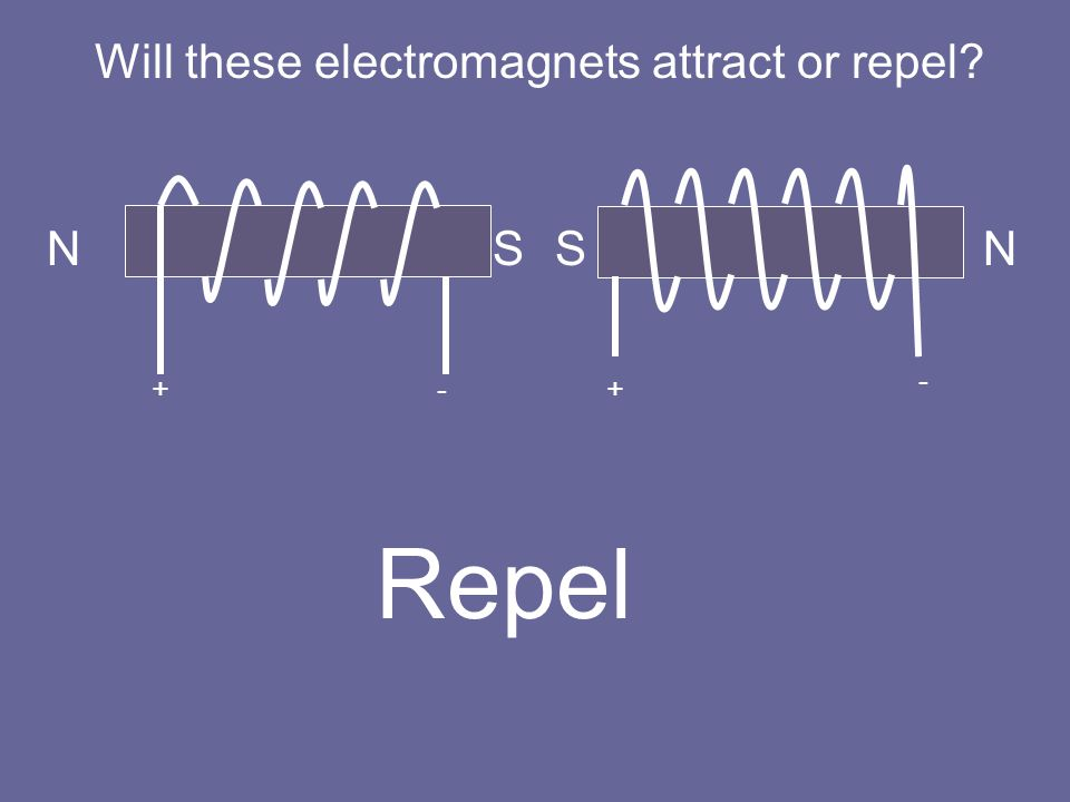 + + - - Will these electromagnets attract or repel NNSS Repel