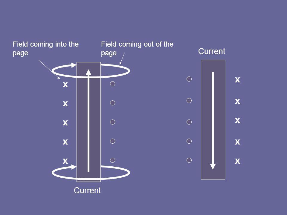 xxxxxxxxxxxx xxxxxxxxxxxx e  e  Magnetic field into the page Magnetic field out of page Would these two wires attract or repel.