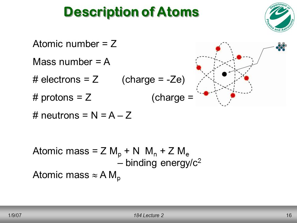 1/9/07184 Lecture 216 Description of Atoms Atomic number = Z Mass number = A # electrons = Z (charge = -Ze) # protons = Z (charge = +Ze) # neutrons = N = A – Z Atomic mass = Z M p + N M n + Z M e – binding energy/c 2 Atomic mass  A M p