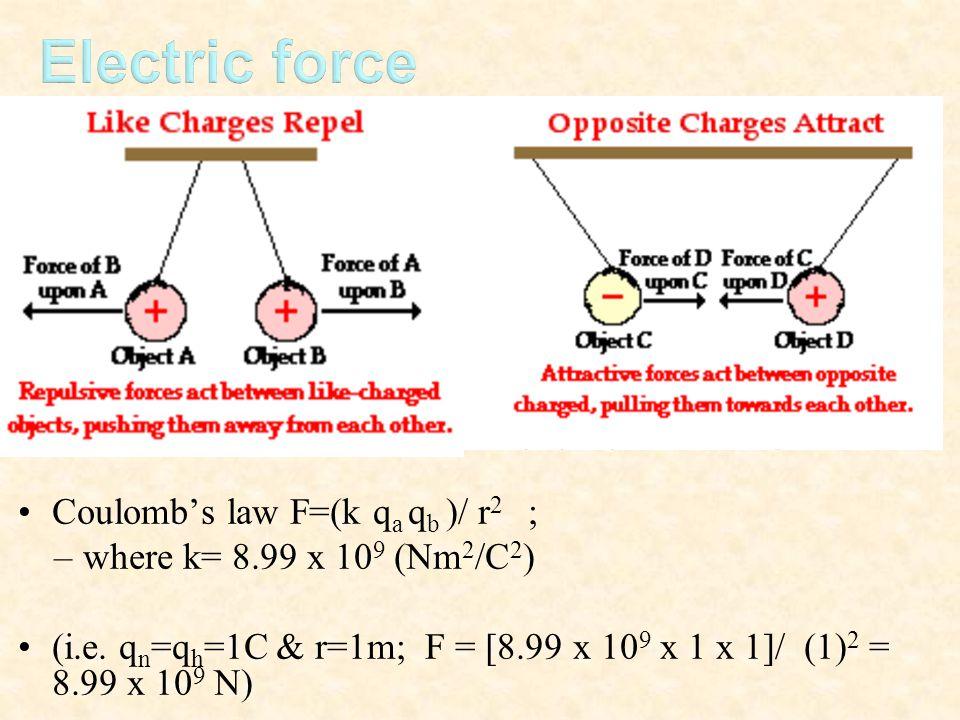Coulomb's law F=(k q a q b )/ r 2 ; –where k= 8.99 x 10 9 (Nm 2 /C 2 ) (i.e. q n =q h =1C & r=1m; F = [8.99 x 10 9 x 1 x 1]/ (1) 2 = 8.99 x 10 9 N)