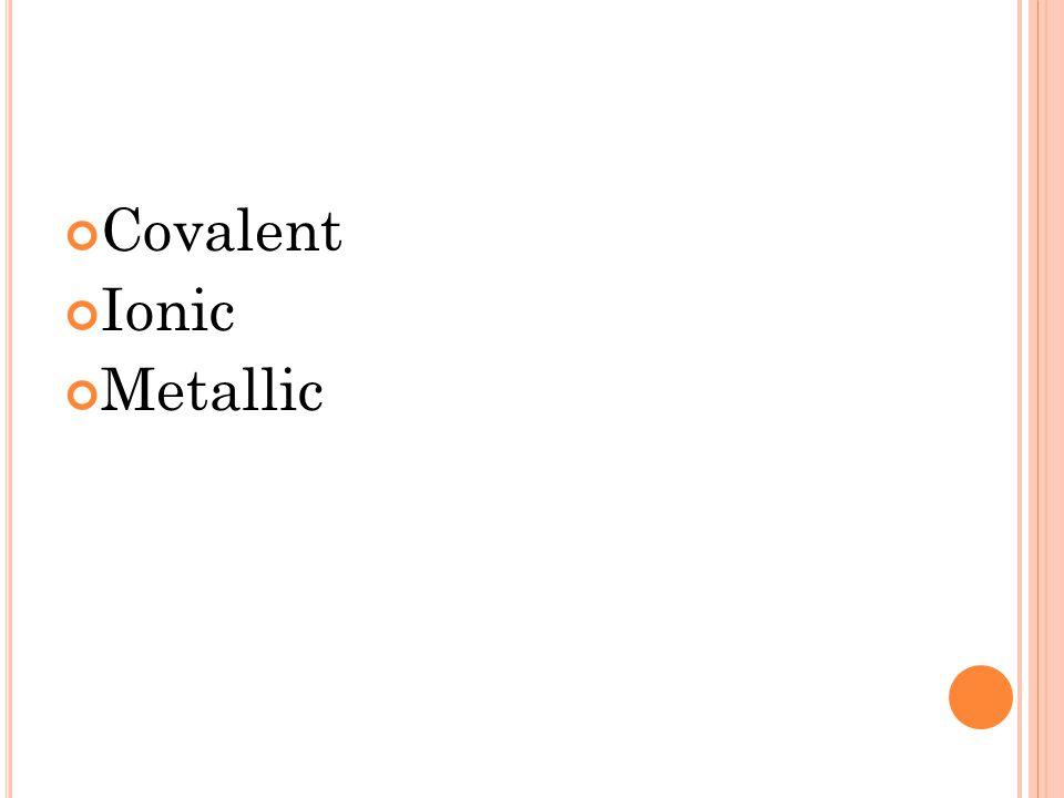 Covalent Ionic Metallic