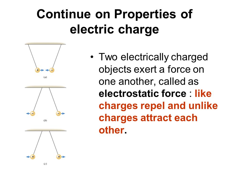 Continue on Properties of electric charge It is possible to transfer electric charge from one object to another.