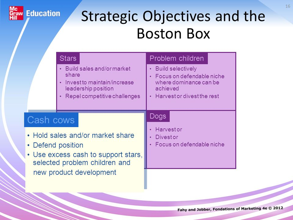 16 Strategic Objectives and the Boston Box Build sales and/or market share Invest to maintain/increase leadership position Repel competitive challenges Stars Build selectively Focus on defendable niche where dominance can be achieved Harvest or divest the rest Problem children Harvest or Divest or Focus on defendable niche Dogs Hold sales and/or market share Defend position Use excess cash to support stars, selected problem children and new product development Cash cows