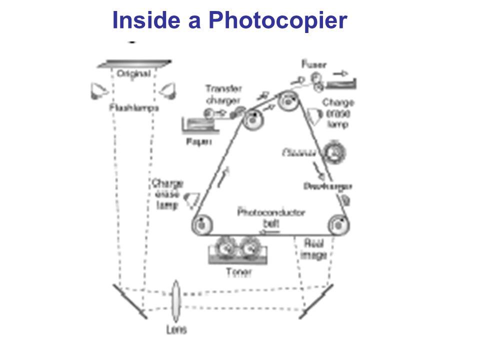 Inside a Photocopier